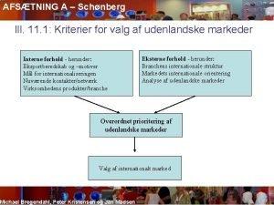 AFSTNING A Schnberg Ill 11 1 Kriterier for