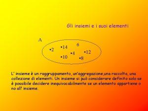 Gli insiemi e i suoi elementi A 2