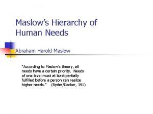 Maslows Hierarchy of Human Needs Abraham Harold Maslow