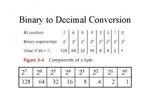 Binary to Decimal Conversion 27 128 26 64