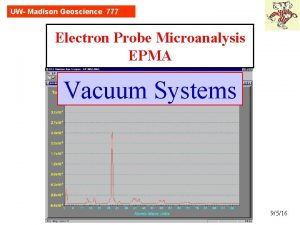 UW Madison Geoscience 777 Electron Probe Microanalysis EPMA
