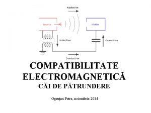 COMPATIBILITATE ELECTROMAGNETIC CI DE PTRUNDERE Ogruan Petre noiembrie