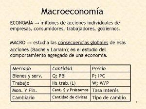 Macroeconoma ECONOMA millones de acciones individuales de empresas