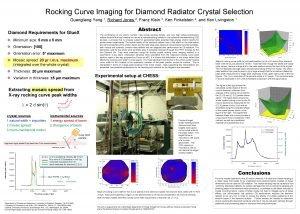 Rocking Curve Imaging for Diamond Radiator Crystal Selection