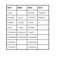 2007 2008 3 aprile 2009 2010 8 gennaio