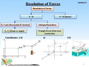 Lecture 2 Resolution of Forces Resolution of forces