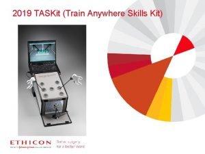 2019 TASKit Train Anywhere Skills Kit TASKit Train