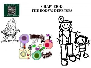 CHAPTER 43 THE BODYS DEFENSES Nonspecific Defenses Against
