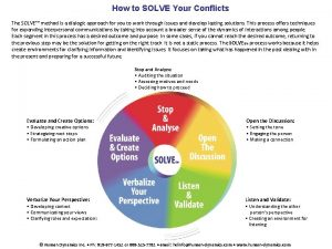 How to SOLVE Your Conflicts The SOLVE method