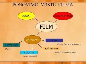 PONOVIMO VRSTE FILMA IGRANI DOKUMENTARNI FILM ANIMIRANI CRTANI