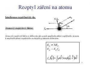 Rozptyl zen na atomu Interference rozptlench vln Atomov