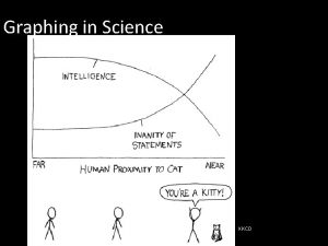 Graphing in Science XKCD Graphing is important in