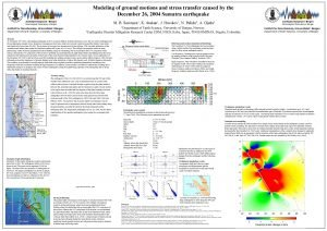 Modeling of ground motions and stress transfer caused