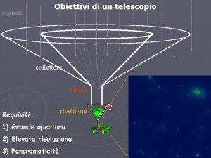 segnale Obiettivi di un telescopio collettore fuoco Requisiti