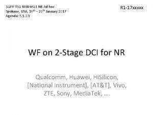 3 GPP TSG RAN WG 1 NR Adhoc