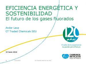 EFICIENCIA ENERGTICA Y SOSTENIBILIDAD El futuro de los