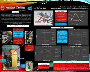 MAGNETOOPTIC KERR EFFECT IN A MAGNETIZED ELECTRON GUN