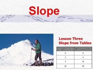 Slope Lesson Three Slope from Tables M Pickens