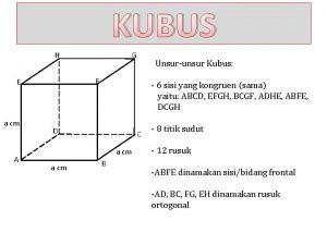 KUBUS H A Unsurunsur Kubus F E a