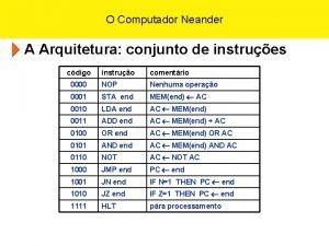 O Computador Neander A Arquitetura conjunto de instrues