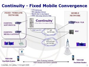 Continuity Fixed Mobile Convergence FIXED WIRELINE NETWORK CS