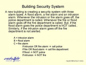 Building Security System A new building is creating
