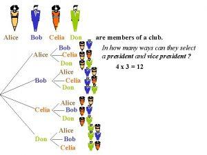 Alice Bob Celia Don Alice Celia Don Celia