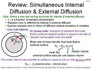 Review Simultaneous Internal Diffusion External Diffusion L 22