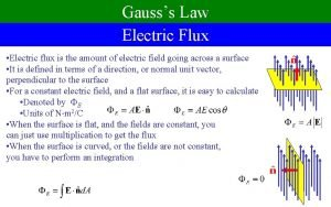 Gausss Law Electric Flux Electric flux is the