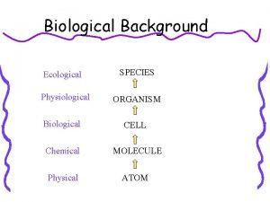 Biological Background Ecological Physiological SPECIES ORGANISM Biological CELL