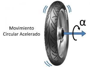 Movimiento Circular Acelerado La velocidad angular El movimiento