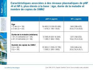 Caractristiques associes des niveaux plasmatiques de p NF