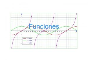 Funciones Funciones como relaciones Bsicamente las funciones son