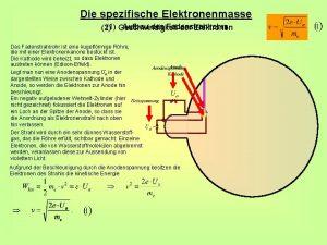 Die spezifische Elektronenmasse 1 Aufbau des Fadenstrahlrohrs 2
