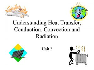 Understanding Heat Transfer Conduction Convection and Radiation Unit