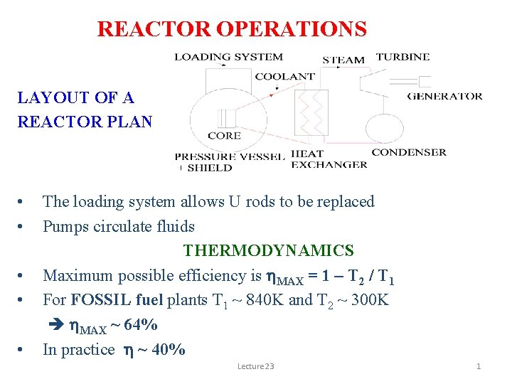 REACTOR OPERATIONS LAYOUT OF A REACTOR PLAN The