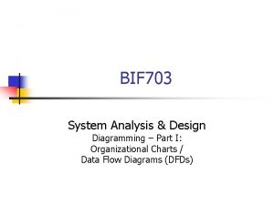 BIF 703 System Analysis Design Diagramming Part I