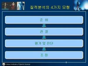 Korea Institute of Sports Science Korea Institute of