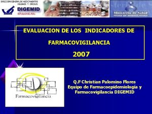 EVALUACION DE LOS INDICADORES DE FARMACOVIGILANCIA 2007 Q
