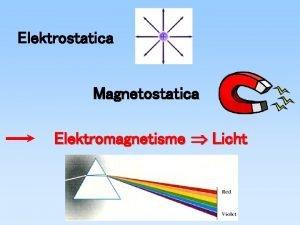 Elektrostatica Magnetostatica Elektromagnetisme Licht Elektrodynamicahuishoudelijk 4 collegedagdelen 4