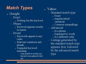 Match Types Nothing but the keyword Phrase Keyword