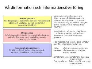 Vrdinformation och informationsverfring Klinisk process frdlingsobjekt patientens samlade