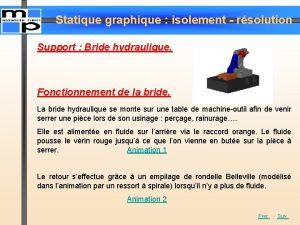 Statique graphique isolement rsolution Support Bride hydraulique Fonctionnement