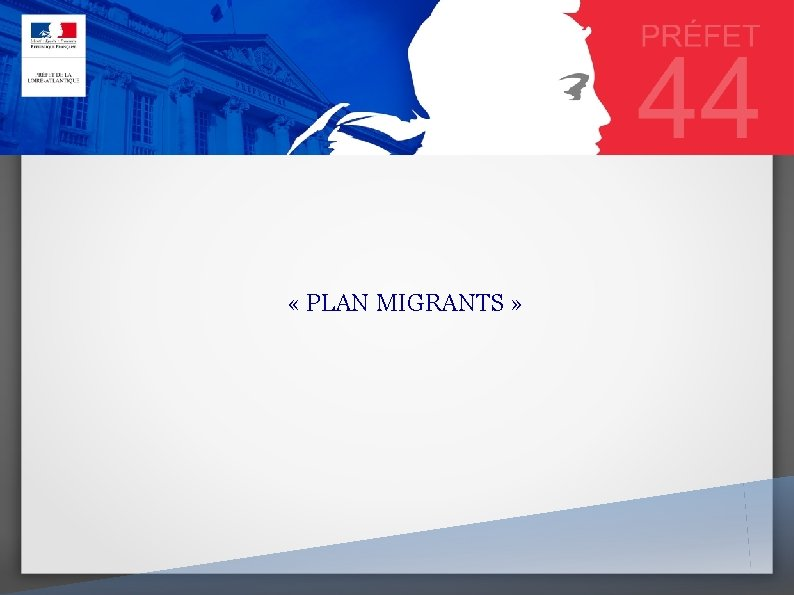 PLAN MIGRANTS PLAN MIGRANTS Contexte international mouvements de