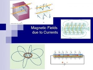 Magnetic Fields due to Currents Chapter 29 Magnetic