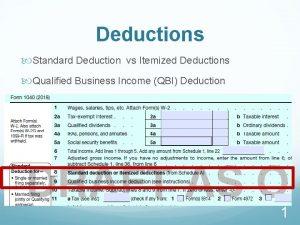Deductions Standard Deduction vs Itemized Deductions Qualified Business