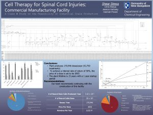 Cell Therapy for Spinal Cord Injuries Shear Stress
