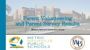 Parent Volunteering and Parent Survey Results Waverly Belmont