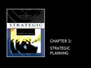 CHAPTER 3 STRATEGIC PLANNING Strategic Management Strategic Human
