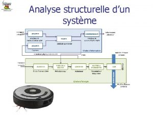 Analyse structurelle dun systme Notion de systme pluritechnologique